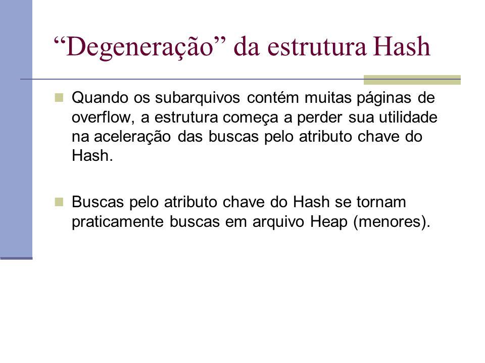 Degeneração da estrutura Hash