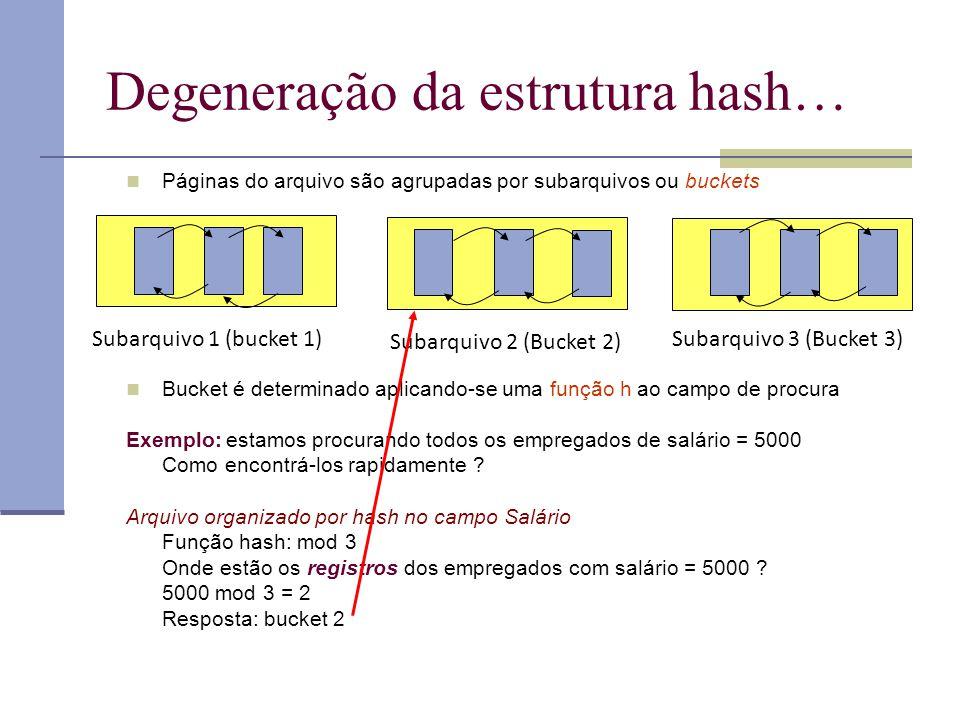 Degeneração da estrutura hash…