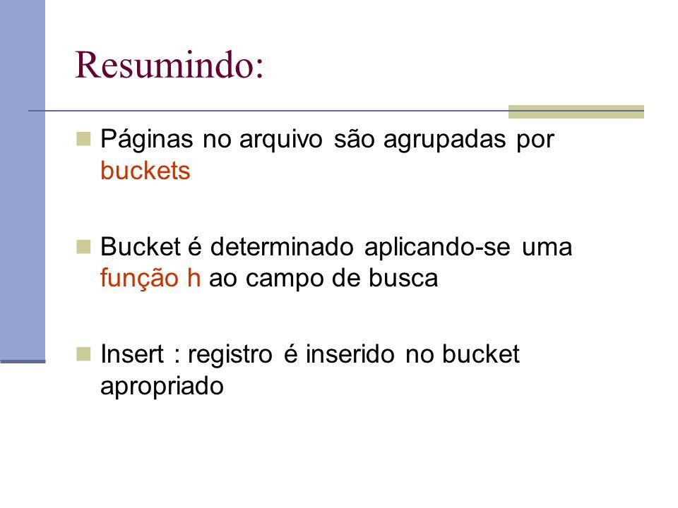 Resumindo: Páginas no arquivo são agrupadas por buckets