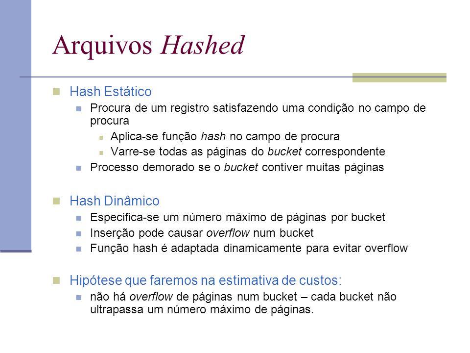 Arquivos Hashed Hash Estático Hash Dinâmico