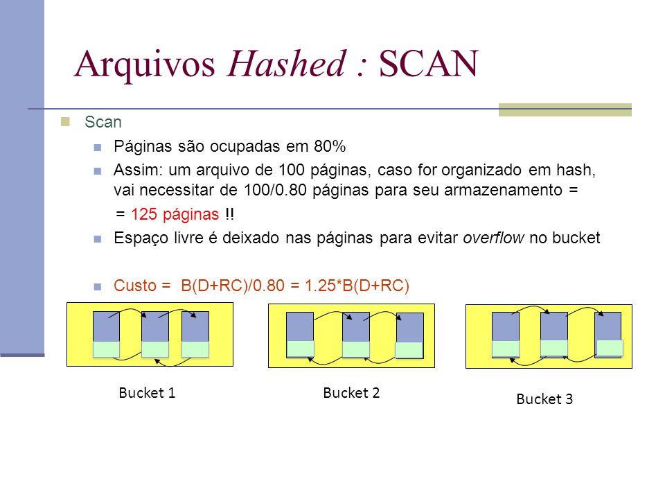 Arquivos Hashed : SCAN Scan Páginas são ocupadas em 80%