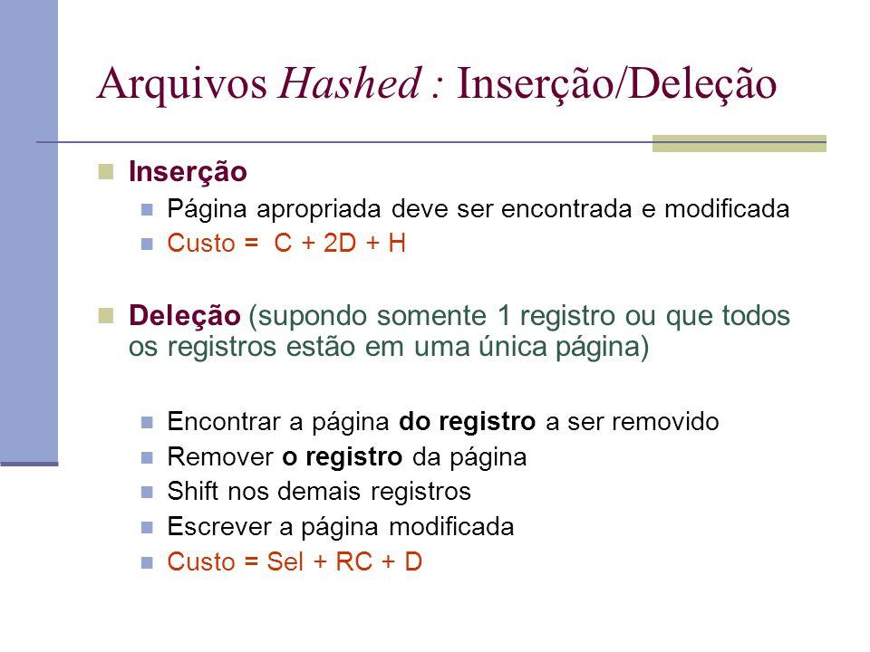 Arquivos Hashed : Inserção/Deleção