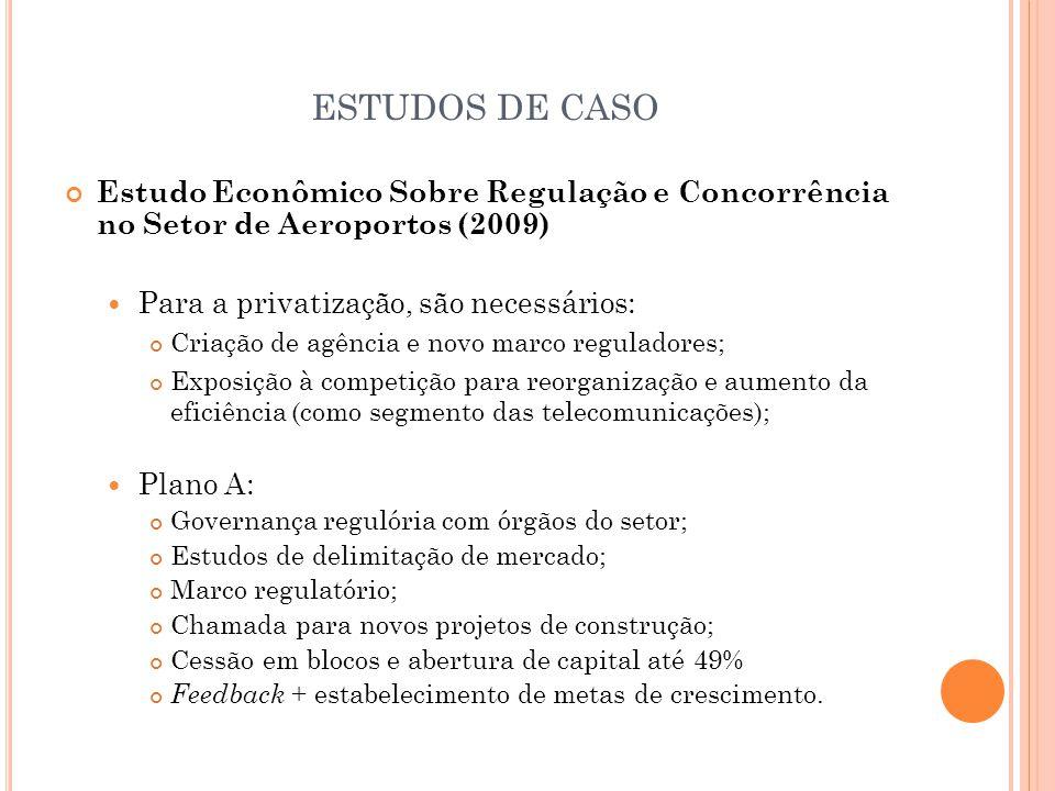 ESTUDOS DE CASO Estudo Econômico Sobre Regulação e Concorrência no Setor de Aeroportos (2009) Para a privatização, são necessários: