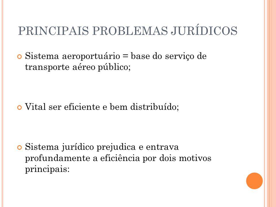 PRINCIPAIS PROBLEMAS JURÍDICOS