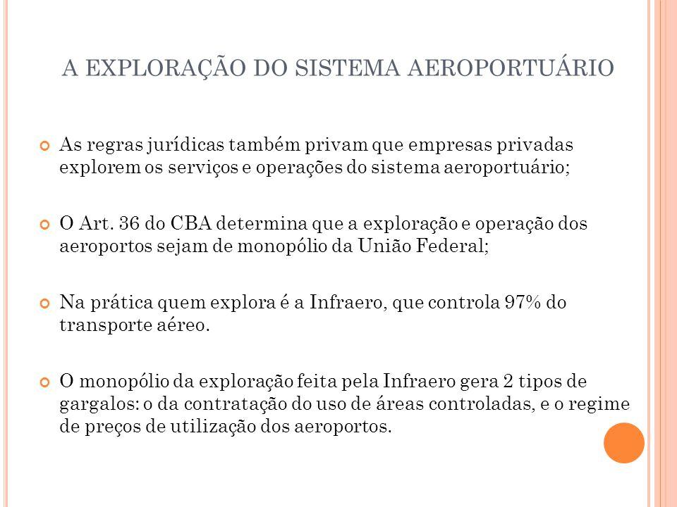 A EXPLORAÇÃO DO SISTEMA AEROPORTUÁRIO