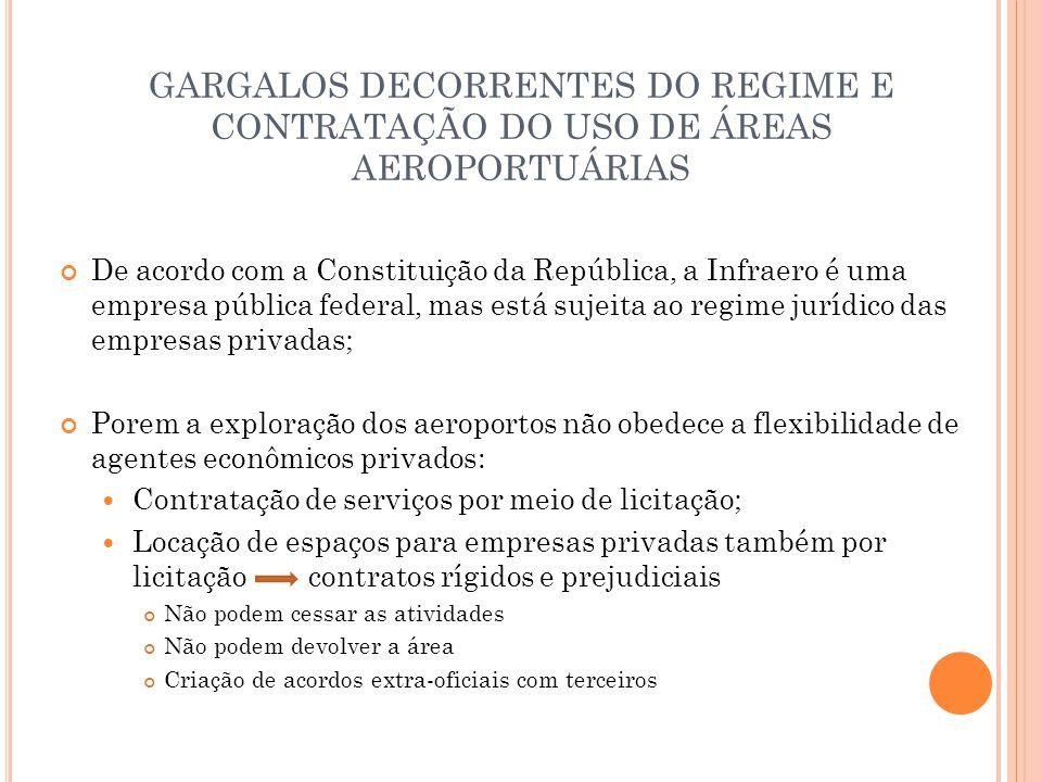 GARGALOS DECORRENTES DO REGIME E CONTRATAÇÃO DO USO DE ÁREAS AEROPORTUÁRIAS