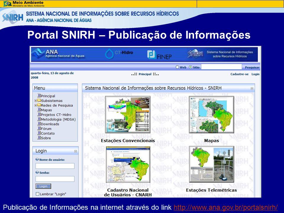 Portal SNIRH – Publicação de Informações