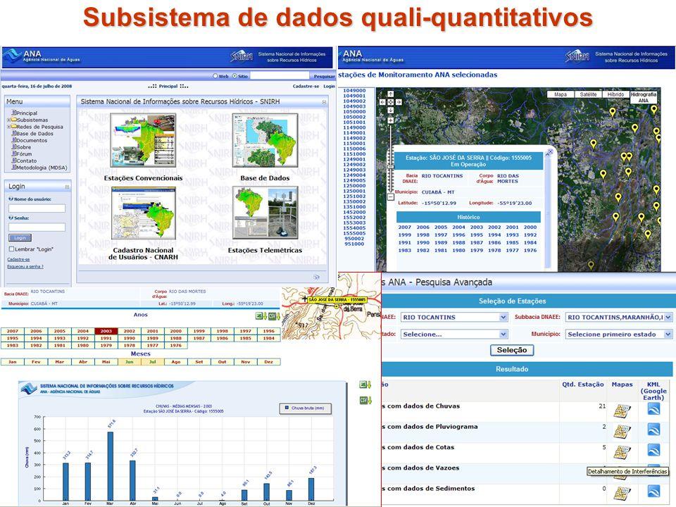 Subsistema de dados quali-quantitativos
