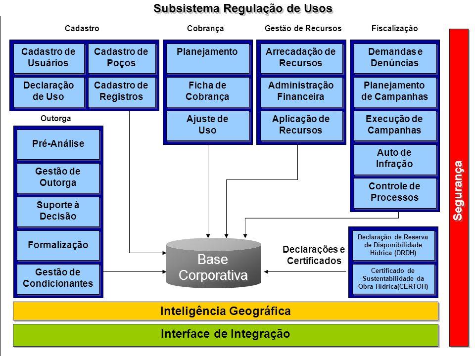Base Corporativa Subsistema Regulação de Usos Segurança