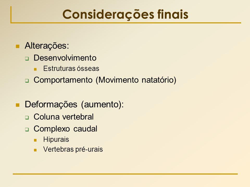 Considerações finais Alterações: Deformações (aumento):