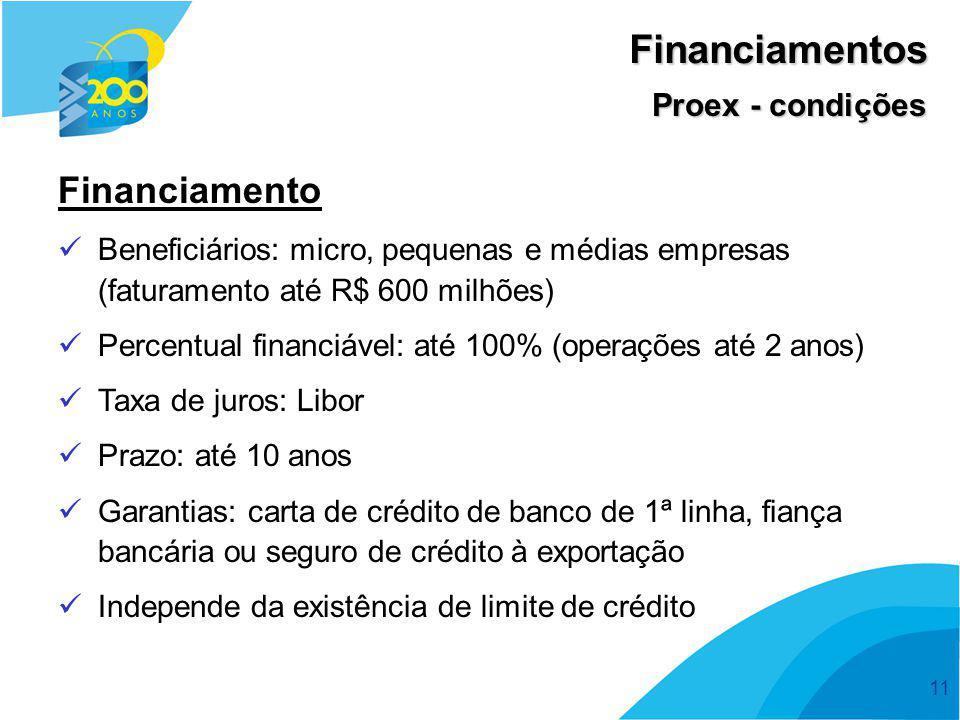 Financiamentos Financiamento Proex - condições