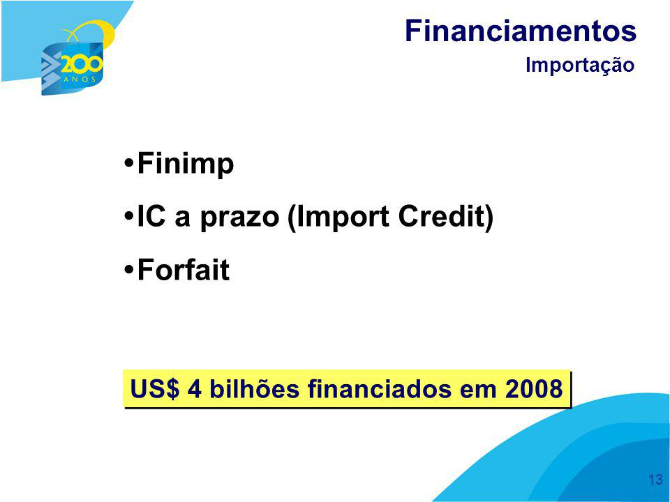 Financiamentos Finimp IC a prazo (Import Credit) Forfait