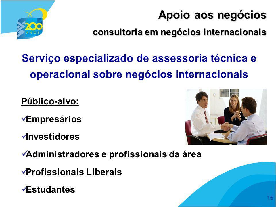 Apoio aos negócios consultoria em negócios internacionais. Serviço especializado de assessoria técnica e operacional sobre negócios internacionais.