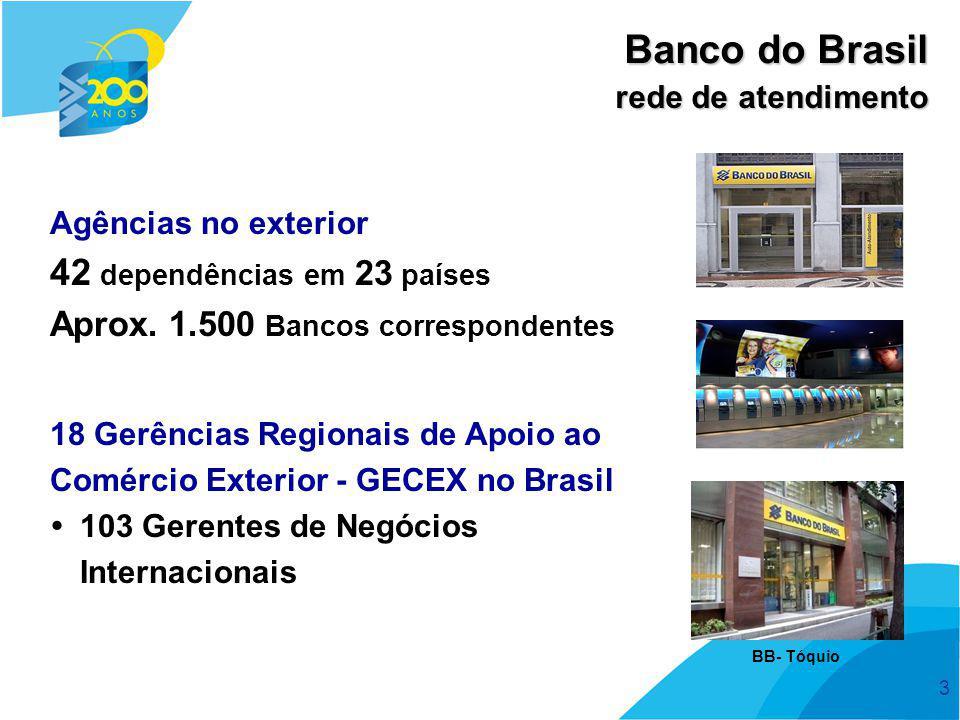 Banco do Brasil 42 dependências em 23 países