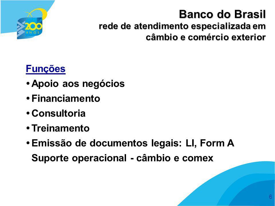 Banco do Brasil Funções Apoio aos negócios Financiamento Consultoria