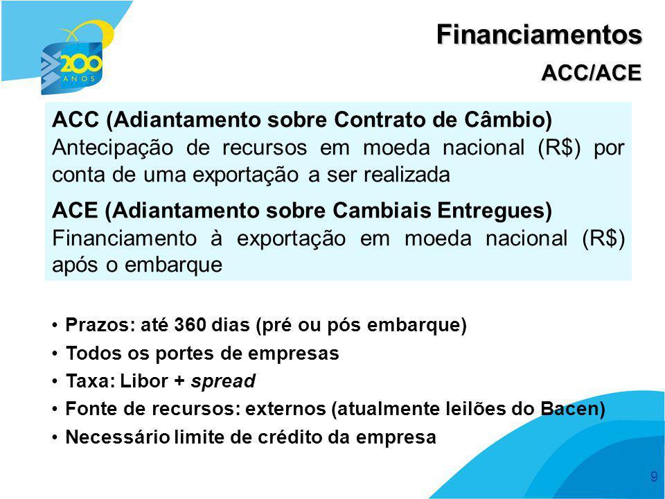 Financiamentos ACC/ACE ACC (Adiantamento sobre Contrato de Câmbio)