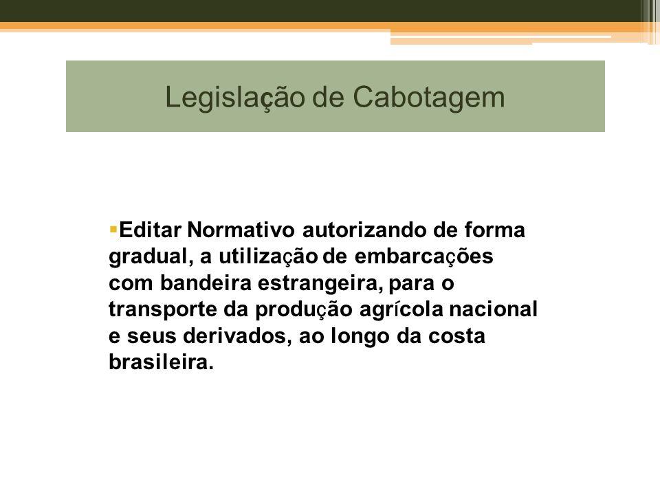 Legislação de Cabotagem