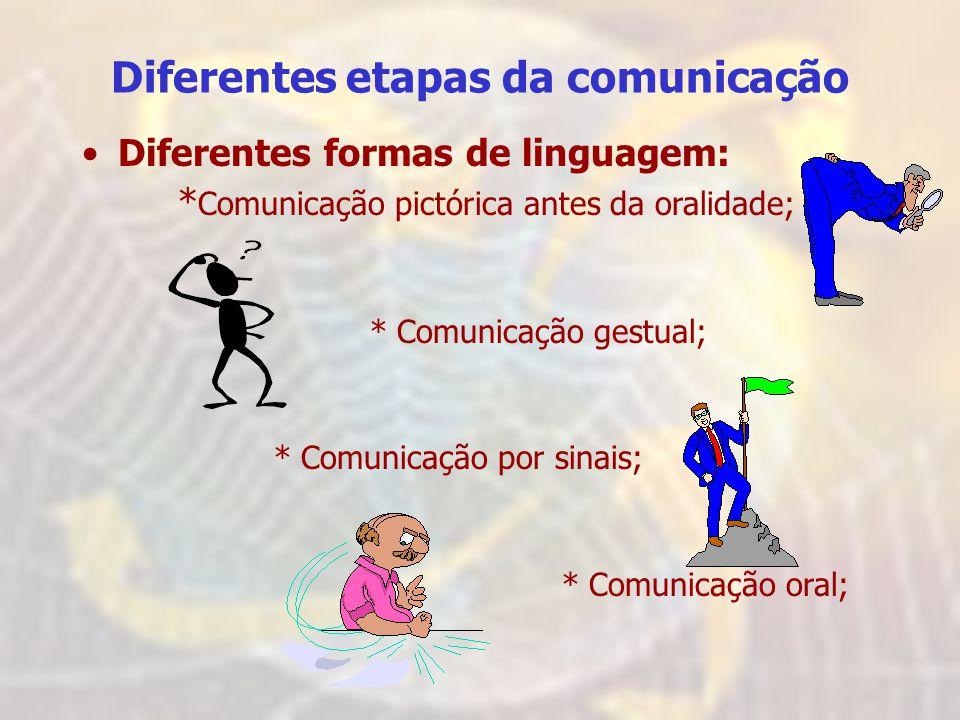 Diferentes etapas da comunicação