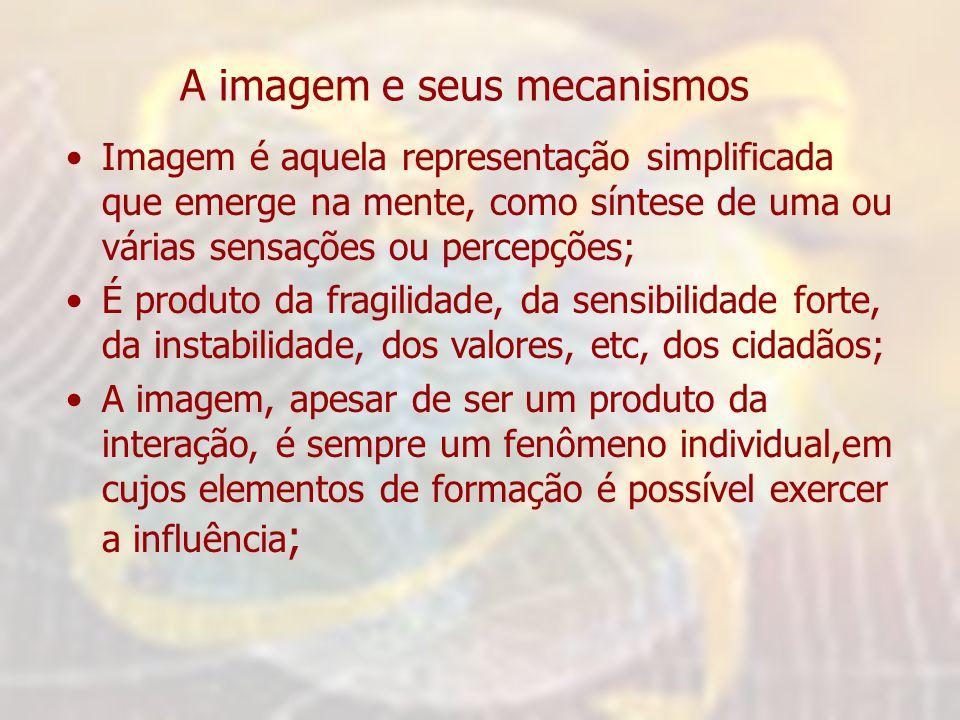 A imagem e seus mecanismos