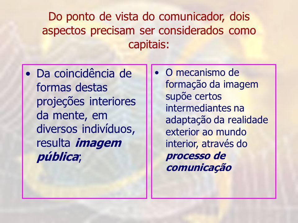Do ponto de vista do comunicador, dois aspectos precisam ser considerados como capitais: