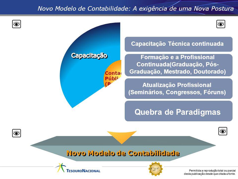 Quebra de Paradigmas Novo Modelo de Contabilidade