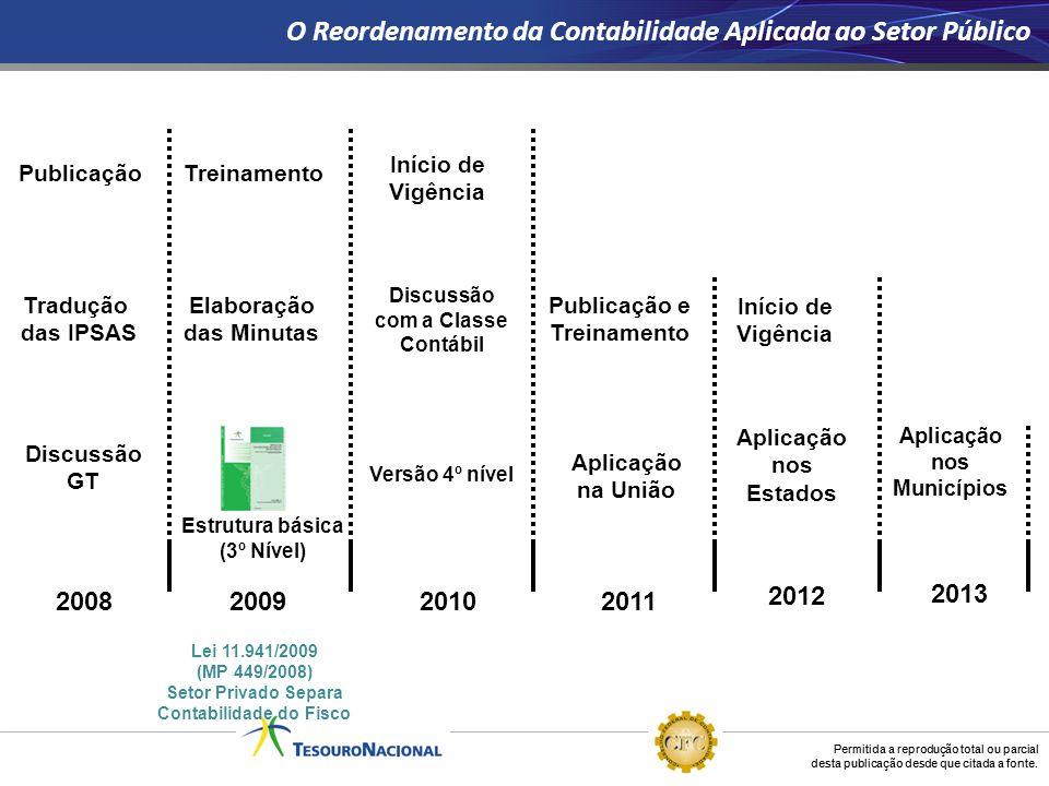 O Reordenamento da Contabilidade Aplicada ao Setor Público