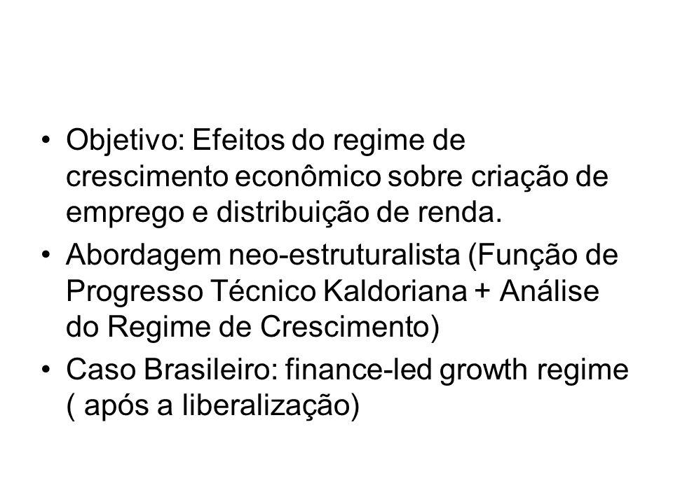 Objetivo: Efeitos do regime de crescimento econômico sobre criação de emprego e distribuição de renda.