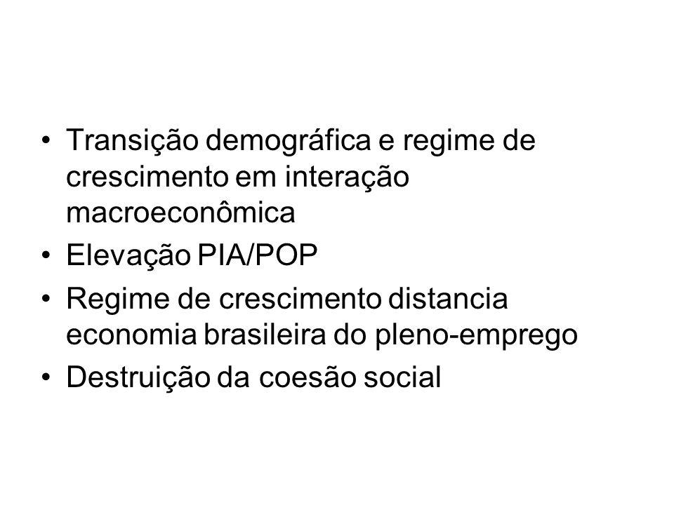 Transição demográfica e regime de crescimento em interação macroeconômica