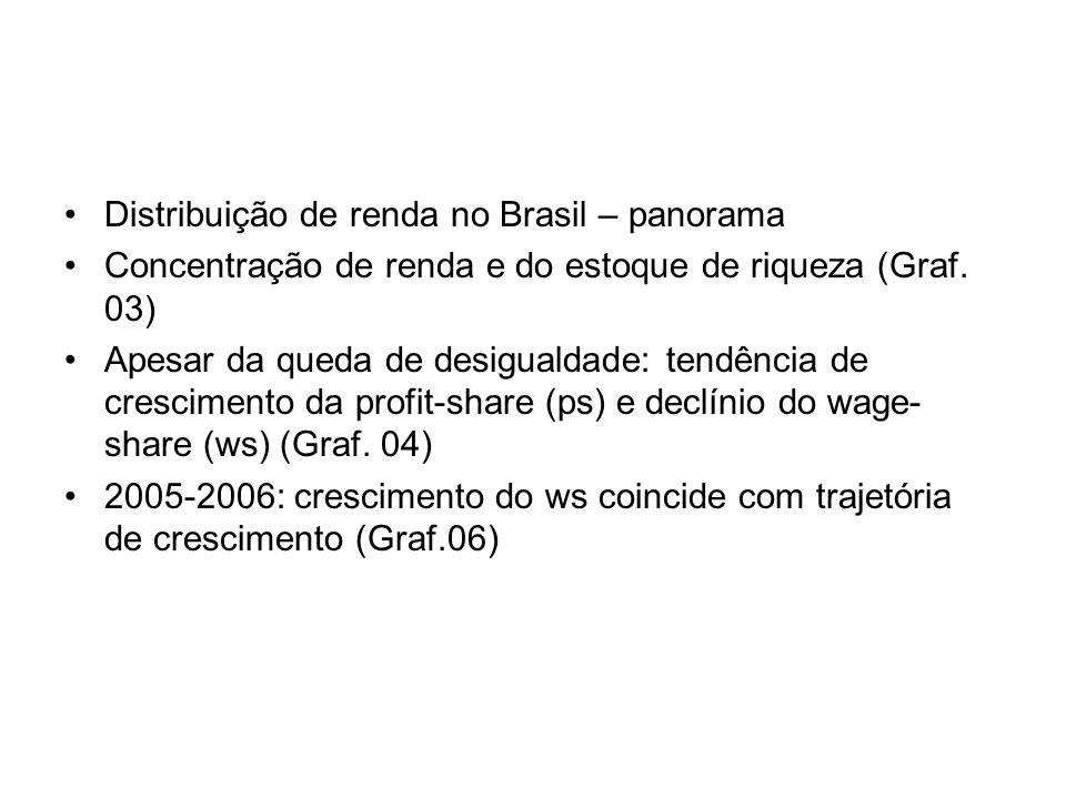 Distribuição de renda no Brasil – panorama
