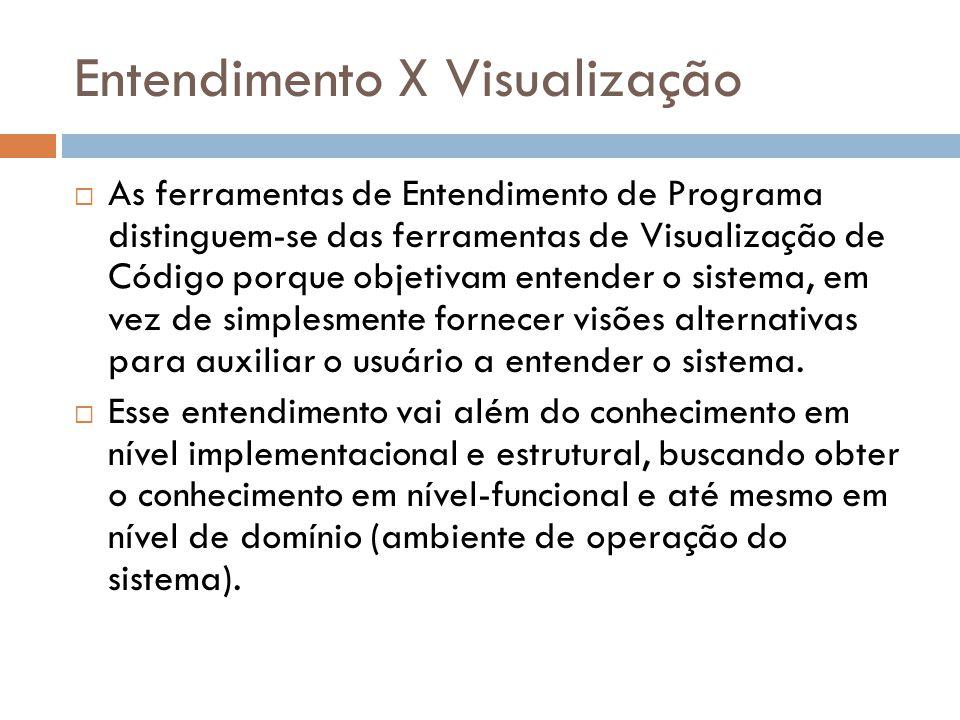 Entendimento X Visualização