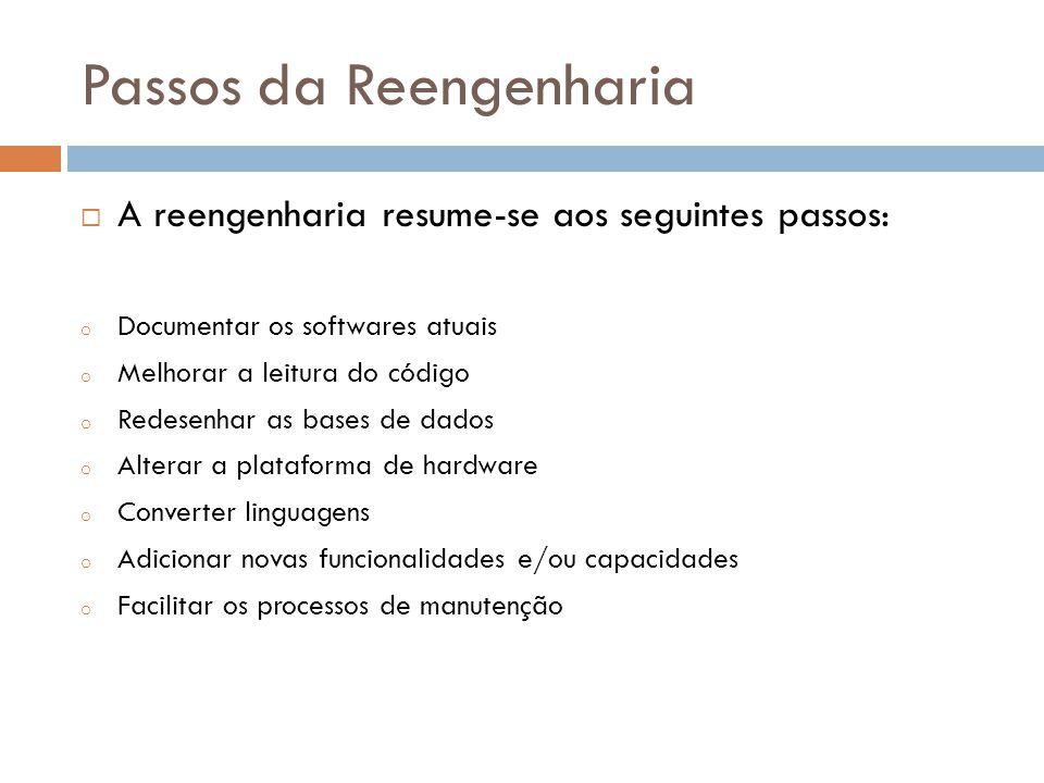 Passos da Reengenharia