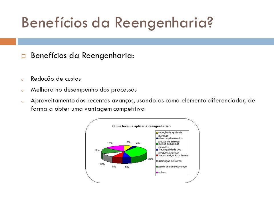 Benefícios da Reengenharia