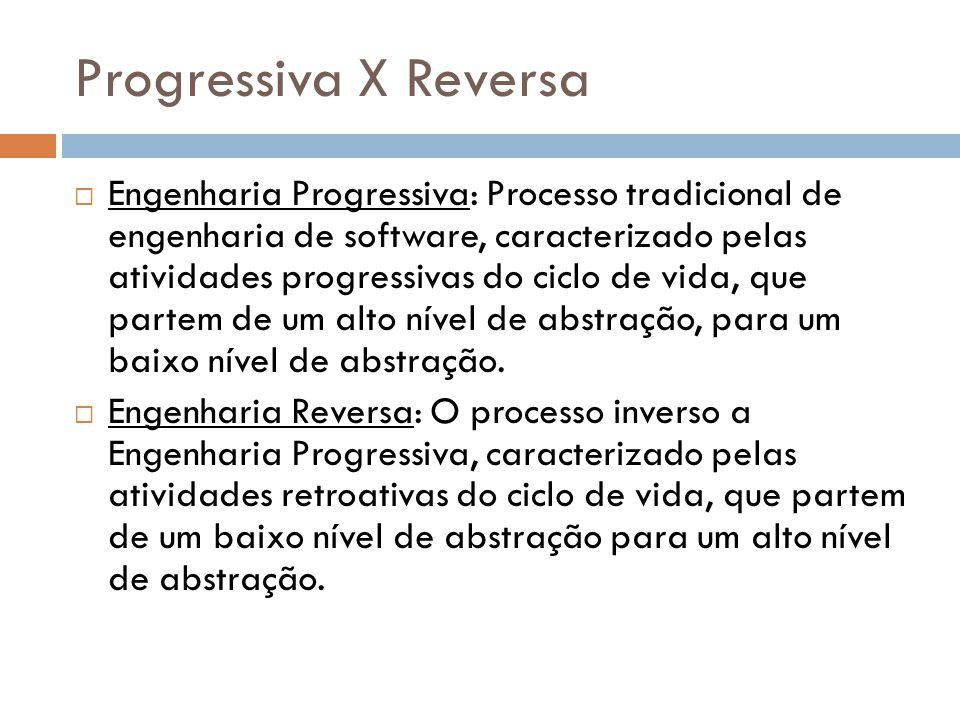 Progressiva X Reversa