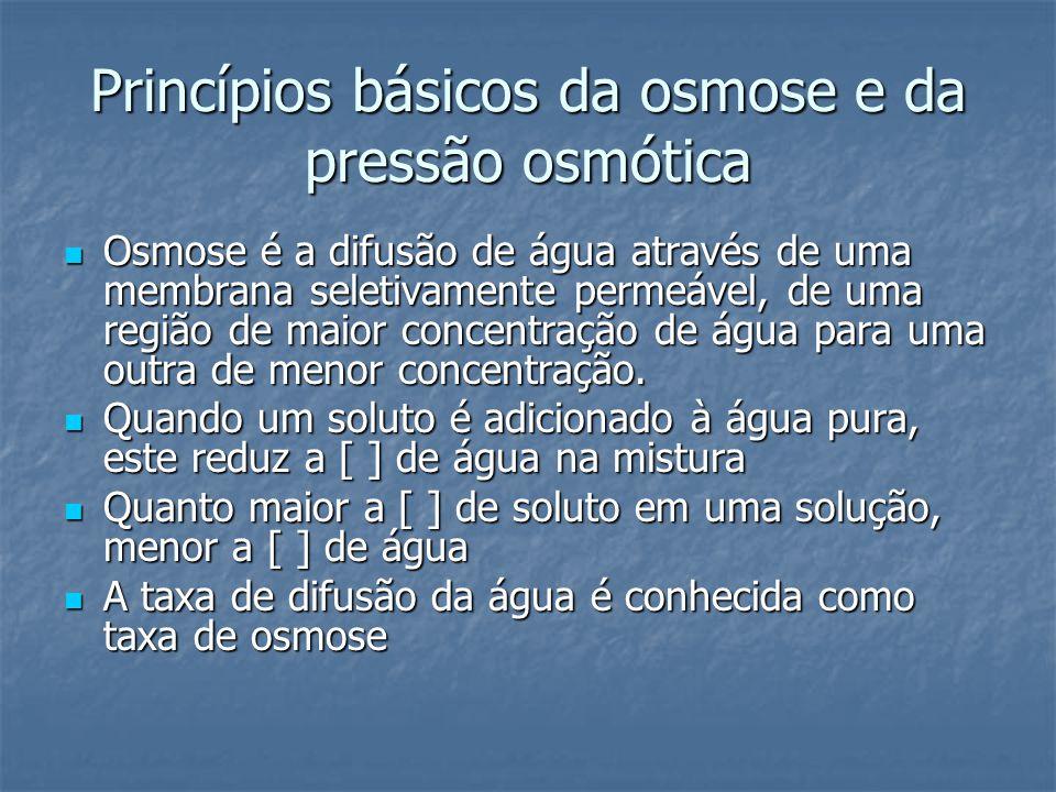 Princípios básicos da osmose e da pressão osmótica