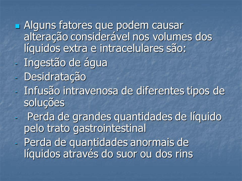 Alguns fatores que podem causar alteração considerável nos volumes dos líquidos extra e intracelulares são: