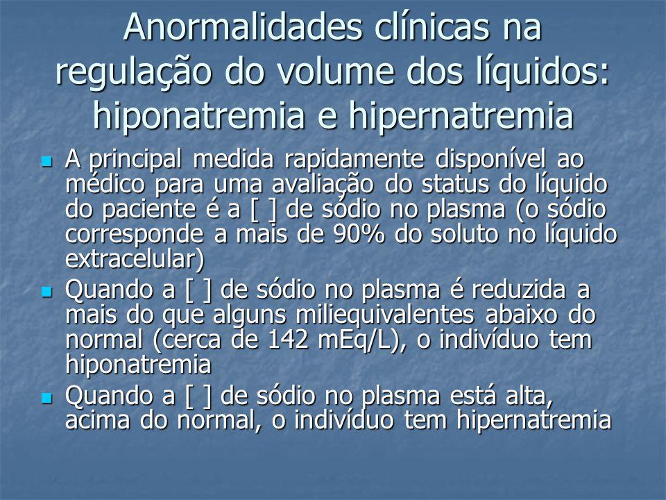 Anormalidades clínicas na regulação do volume dos líquidos: hiponatremia e hipernatremia