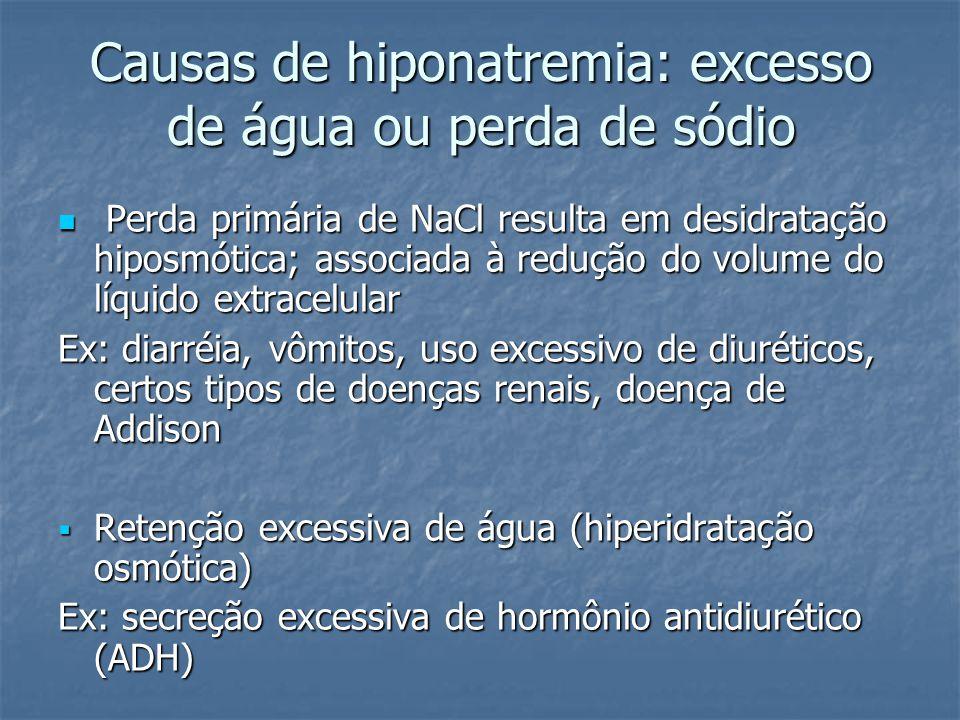 Causas de hiponatremia: excesso de água ou perda de sódio