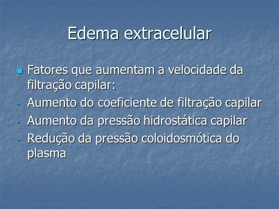 Edema extracelular Fatores que aumentam a velocidade da filtração capilar: Aumento do coeficiente de filtração capilar.