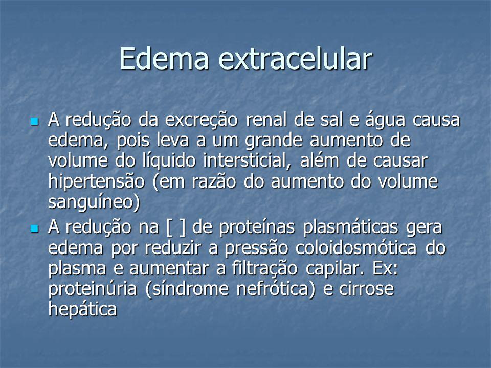Edema extracelular