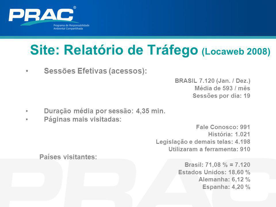 Site: Relatório de Tráfego (Locaweb 2008)