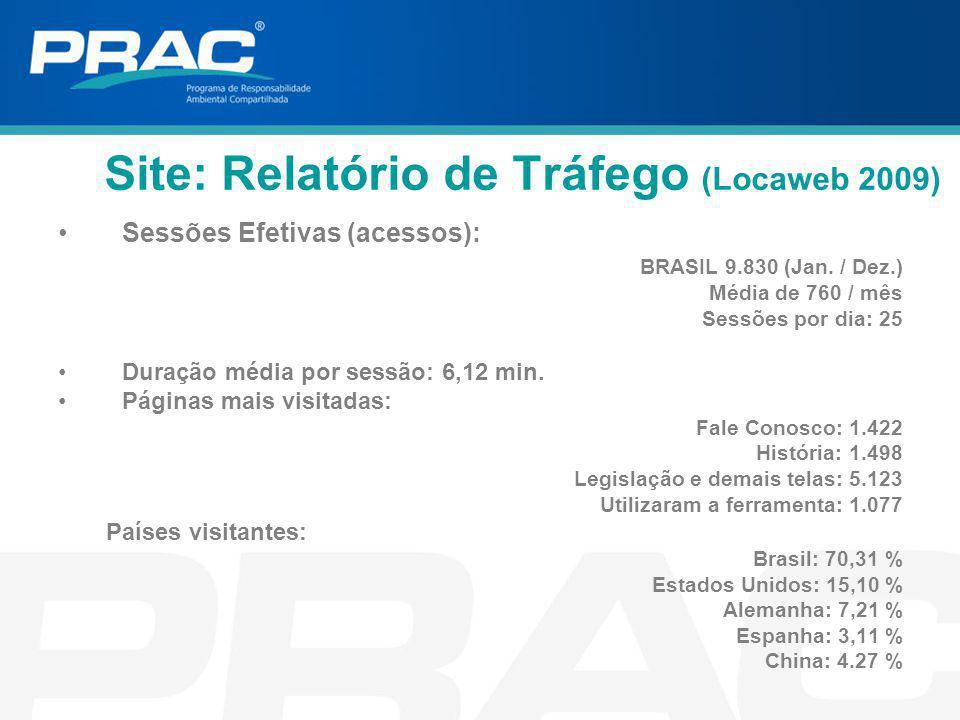 Site: Relatório de Tráfego (Locaweb 2009)