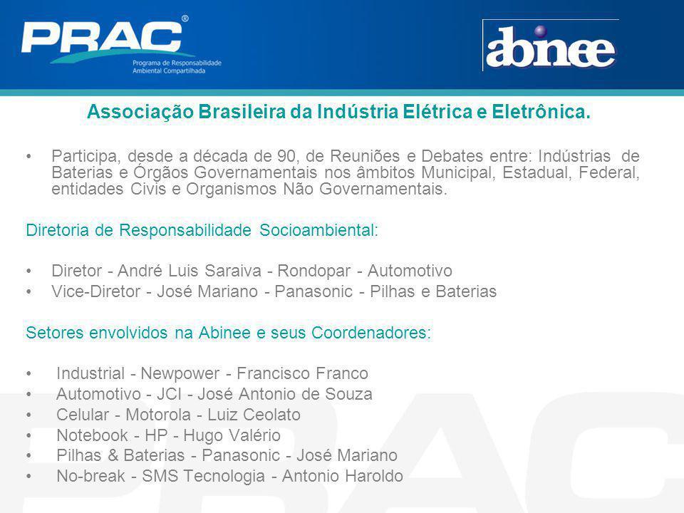 Associação Brasileira da Indústria Elétrica e Eletrônica.