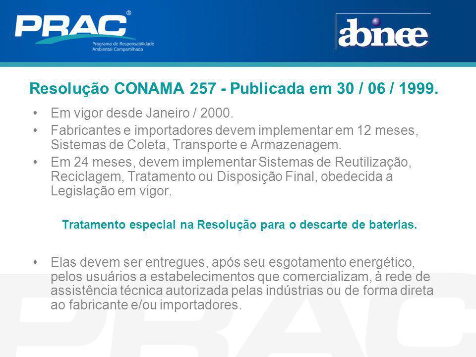 Resolução CONAMA 257 - Publicada em 30 / 06 / 1999.