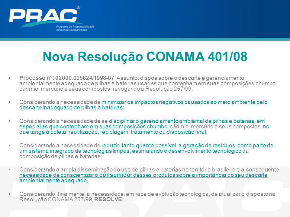 Nova Resolução CONAMA 401/08