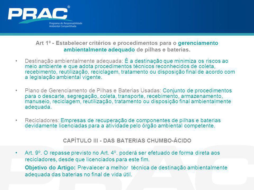 CAPÍTULO III - DAS BATERIAS CHUMBO-ÁCIDO