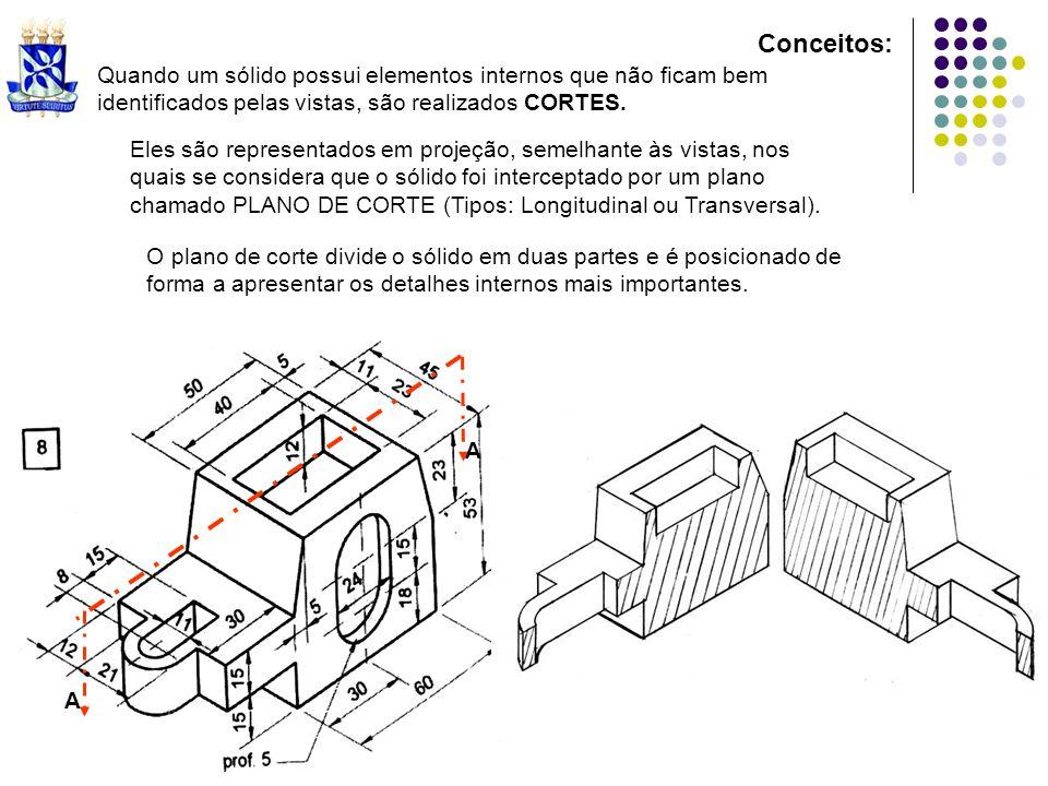 Conceitos: Quando um sólido possui elementos internos que não ficam bem. identificados pelas vistas, são realizados CORTES.