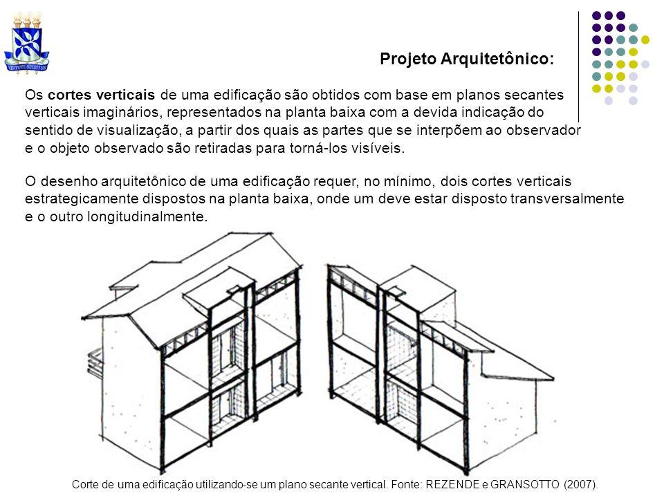 Projeto Arquitetônico: