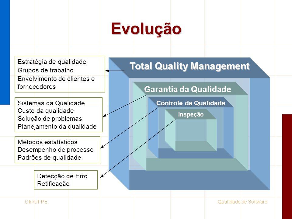 Evolução Total Quality Management Garantia da Qualidade