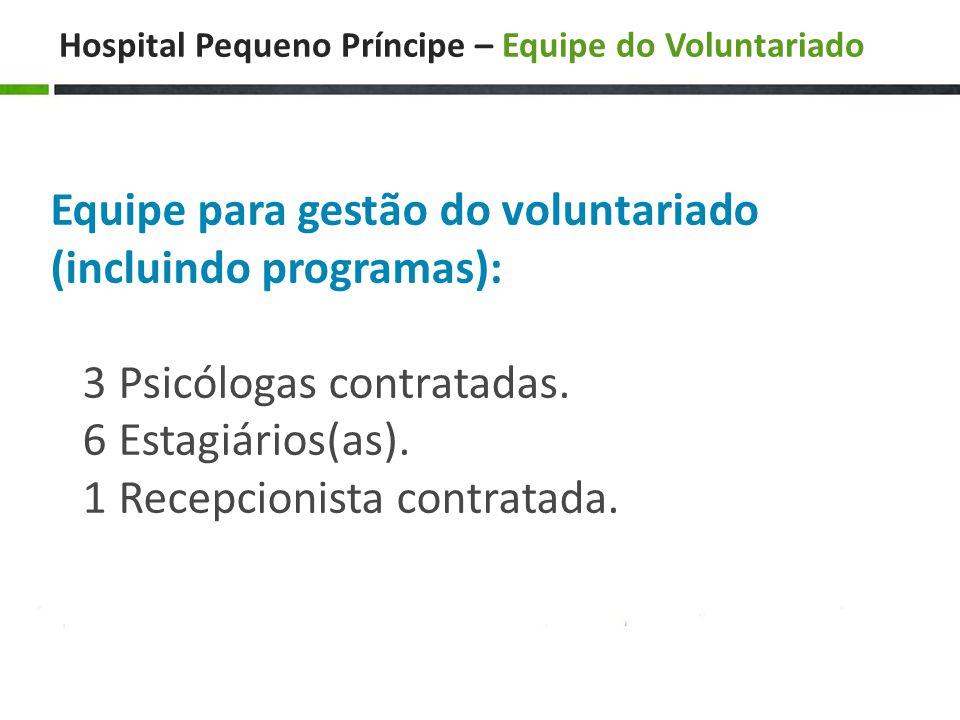 Hospital Pequeno Príncipe – Equipe do Voluntariado