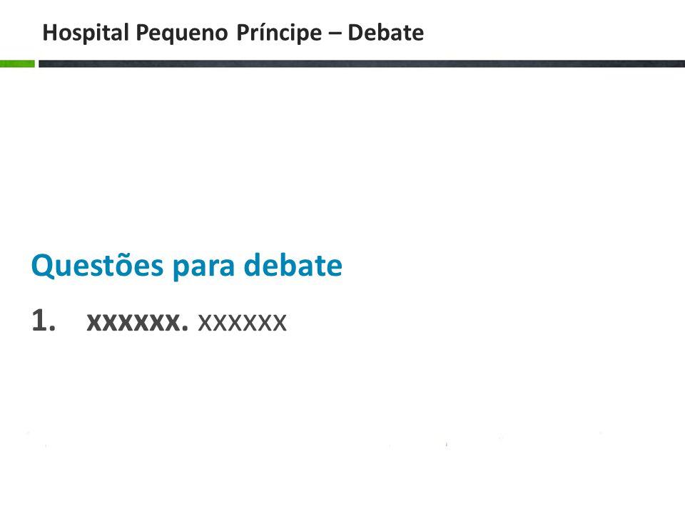 Hospital Pequeno Príncipe – Debate